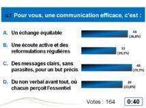 Vote interactif