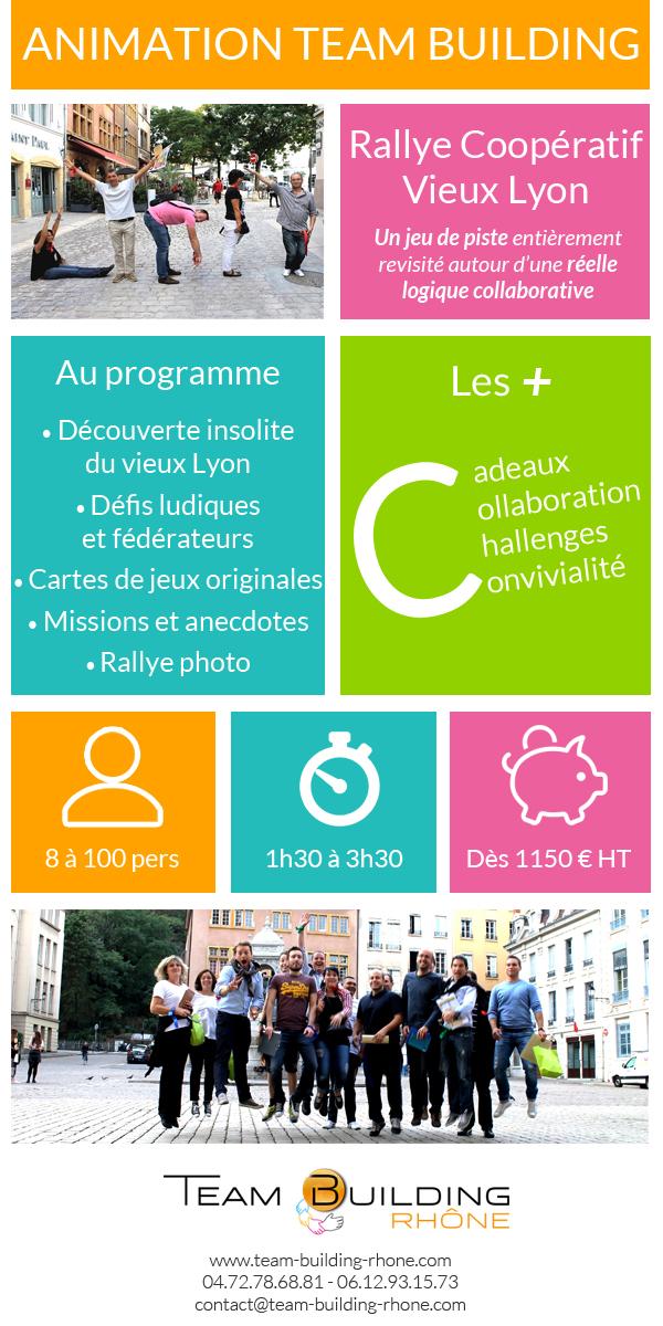 Jeu de piste - Rallye Urbain - Vieux Lyon